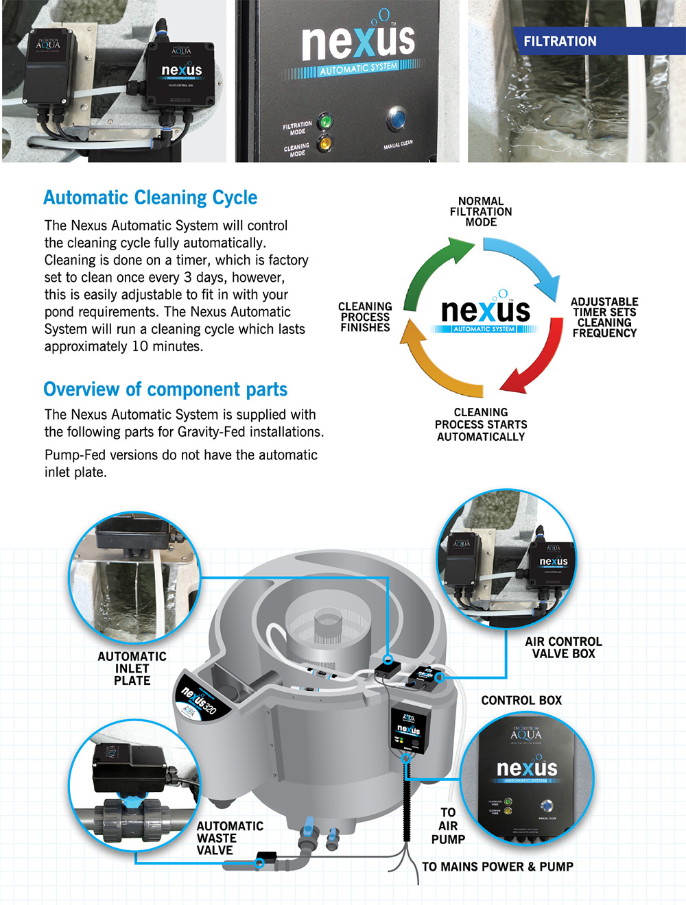 Evolution Aqua Nexus Auto page2