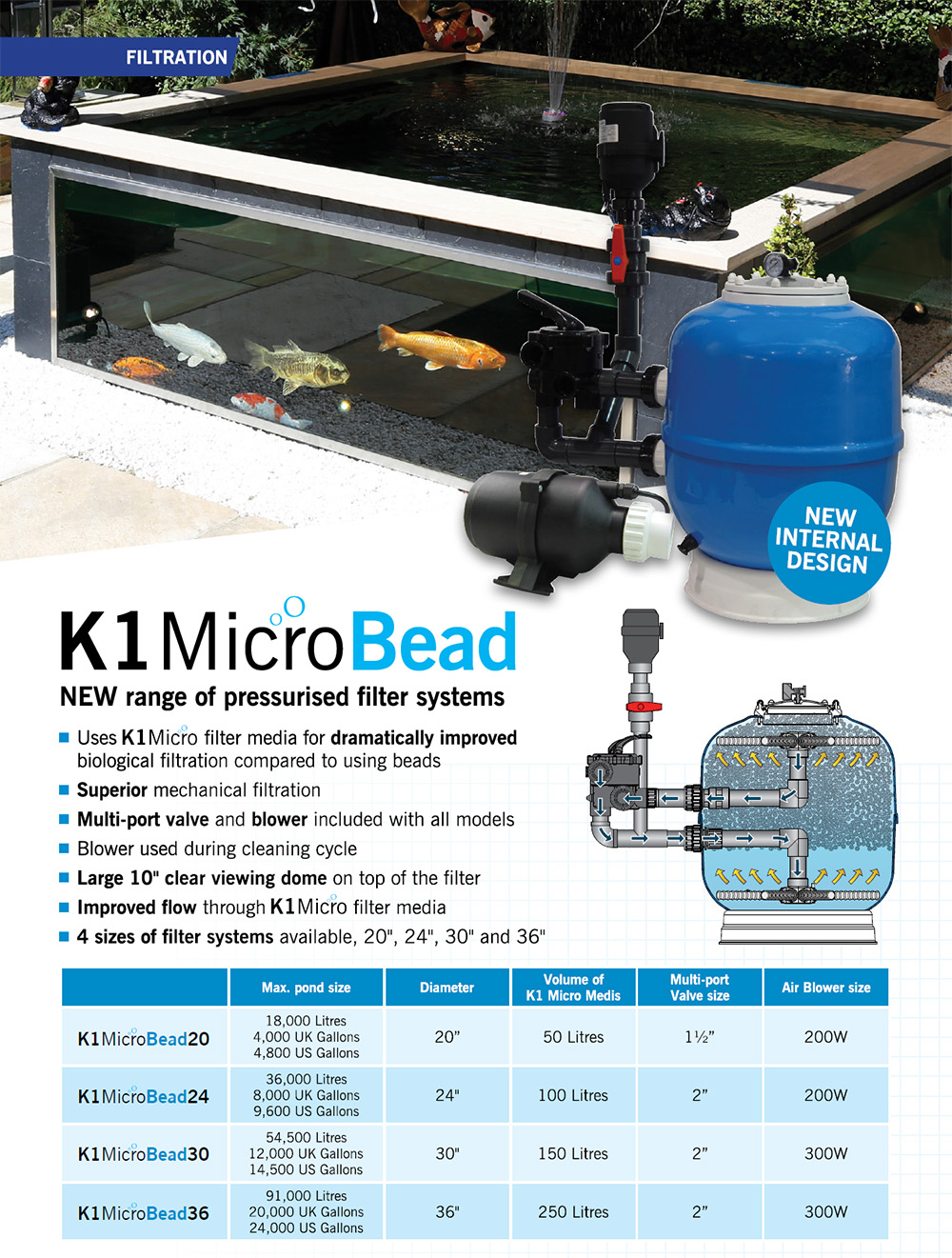 Evolution Aqua K1 Micro BEAD, new model 2018, basic info