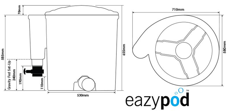 rozměry Eazy POD Evolution Aqua