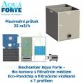 Biochamber Aqua Forte - Bio komora s filtračním médiem Eco-Pondchip a filtračními vložkami s T profilem, maximální průtok 25 m3/h