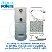 AquaForte Shower Filter se 100 litry filtračního média Crystal Bio,  pro jezírka do 27 m3, max. průtok 9 m3/h,